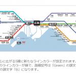 JR西日本 路線記号を導入